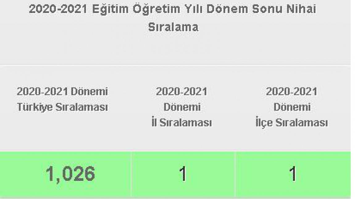 Kazım Karabekir YBO Sitesi Ardahan 1.si